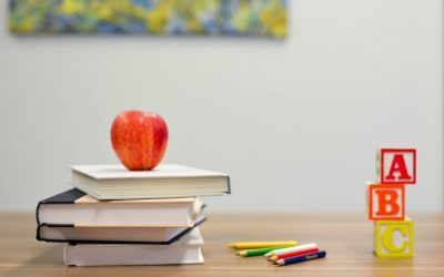 How Do After School Programs Work?