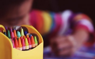The Top Three Benefits of Before and After School Programs for Kids